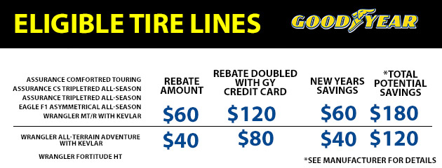 Eligible Tire Lines- Goodyear